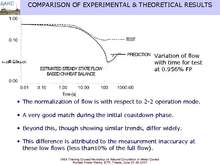 BARC COMPARISON OF EXPERIMENTAL & THEORETICAL RESULTS Variation of flow with time for test