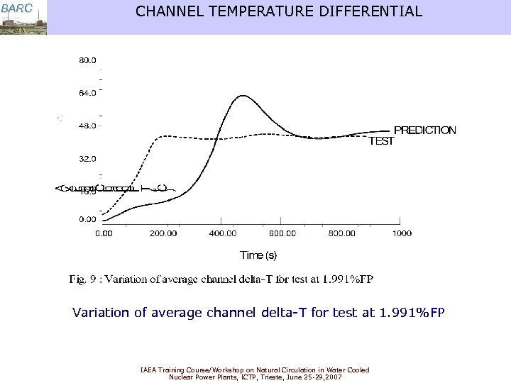 BARC CHANNEL TEMPERATURE DIFFERENTIAL Variation of average channel delta-T for test at 1. 991%FP