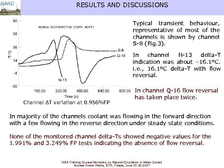 BARC RESULTS AND DISCUSSIONS Typical transient behaviour, representative of most of the channels is