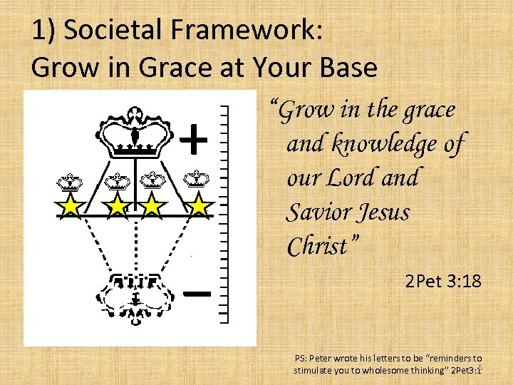 """1) Societal Framework: Grow in Grace at Your Base """"Grow in the grace and"""