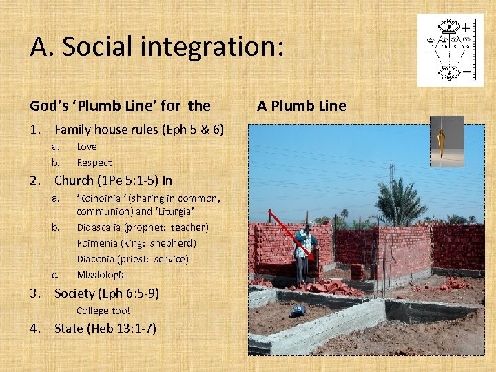 A. Social integration: God's 'Plumb Line' for the A Plumb Line 1. Family house