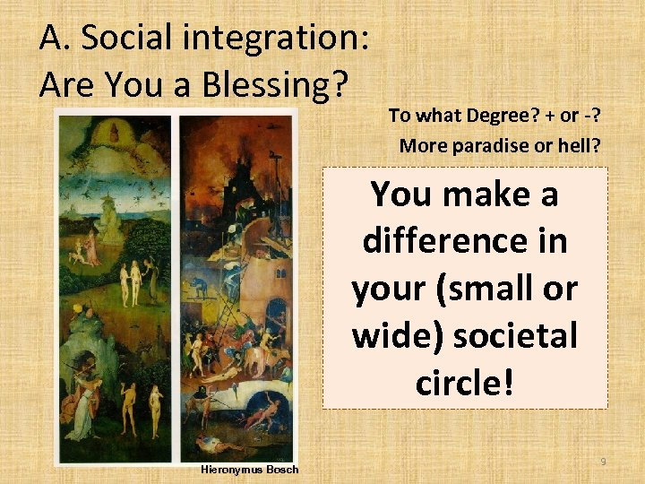 A. Social integration: Are You a Blessing? To what Degree? + or -? More