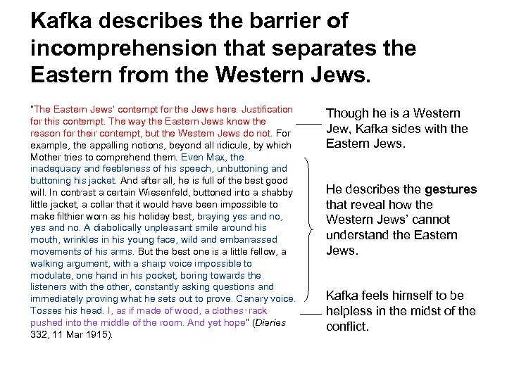 Kafka describes the barrier of incomprehension that separates the Eastern from the Western Jews.
