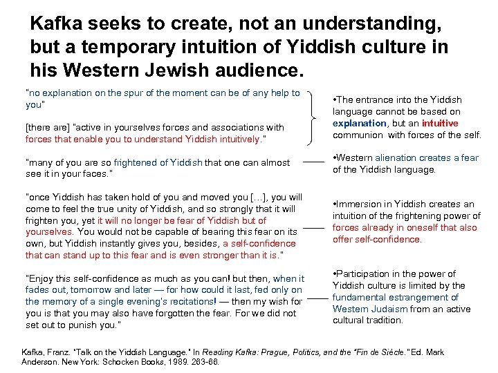 Kafka seeks to create, not an understanding, but a temporary intuition of Yiddish culture