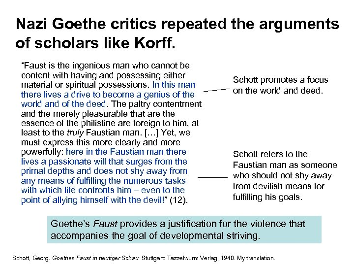 """Nazi Goethe critics repeated the arguments of scholars like Korff. """"Faust is the ingenious"""