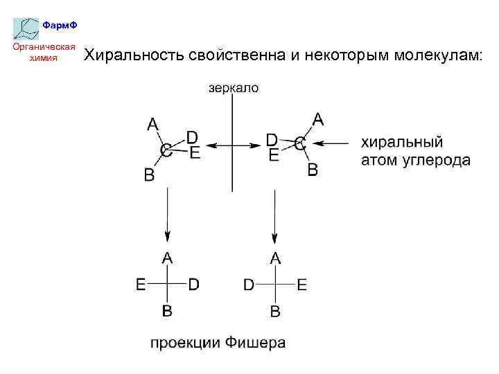 Фарм. Ф Органическая химия Хиральность свойственна и некоторым молекулам: