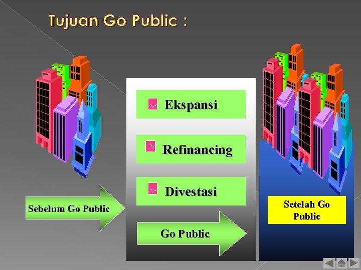 Tujuan Go Public : Ekspansi Refinancing Divestasi Sebelum Go Public Setelah Go Public