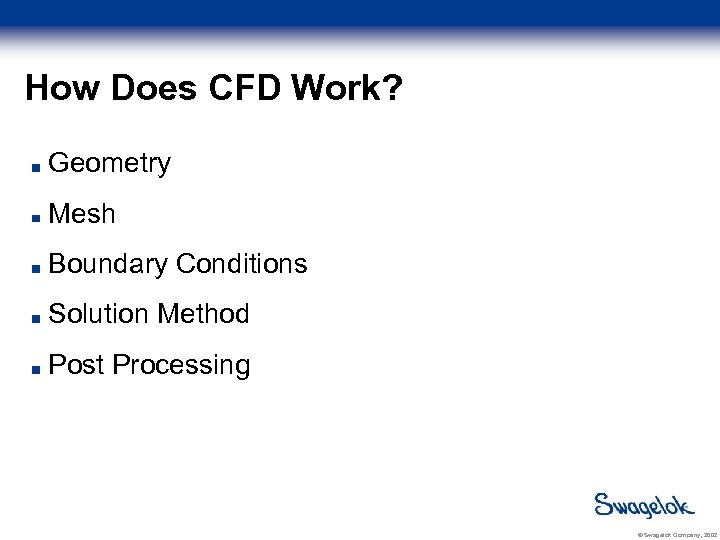 How Does CFD Work? Geometry Mesh Boundary Conditions Solution Method Post Processing © Swagelok
