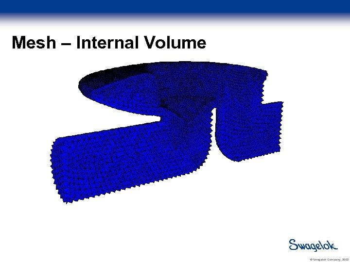 Mesh – Internal Volume © Swagelok Company, 2002