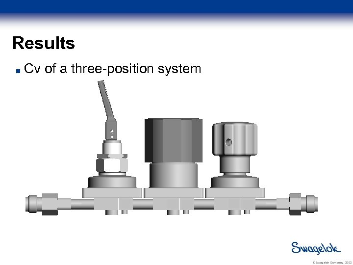 Results Cv of a three-position system © Swagelok Company, 2002
