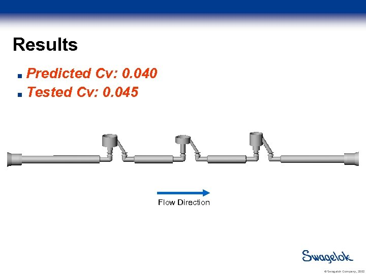 Results Predicted Cv: 0. 040 Tested Cv: 0. 045 Flow Direction © Swagelok Company,