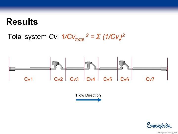 Results Total system Cv: 1/Cvtotal 2 = Σ (1/Cvi)2 Cv 1 Cv 2 Cv
