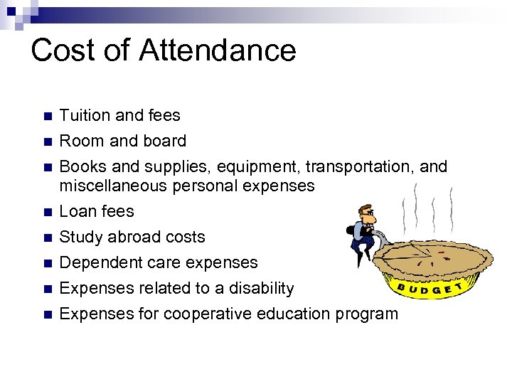 Cost of Attendance n Tuition and fees n Room and board Books and supplies,