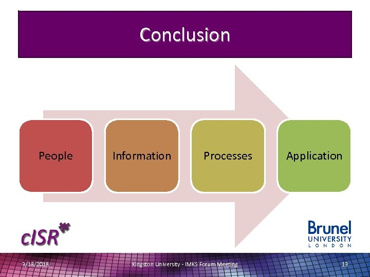 Conclusion People 3/18/2018 Information Processes Kingston University - IMKS Forum Meeting Application 13