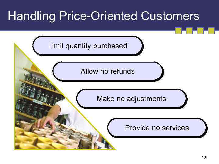 Handling Price-Oriented Customers Limit quantity purchased Allow no refunds Make no adjustments Provide no