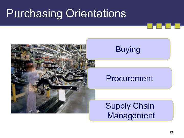 Purchasing Orientations Buying Procurement Supply Chain Management 15