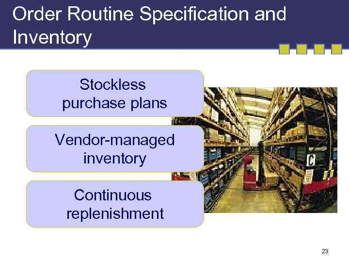 Order Routine Specification and Inventory Stockless purchase plans Vendor-managed inventory Continuous replenishment 23