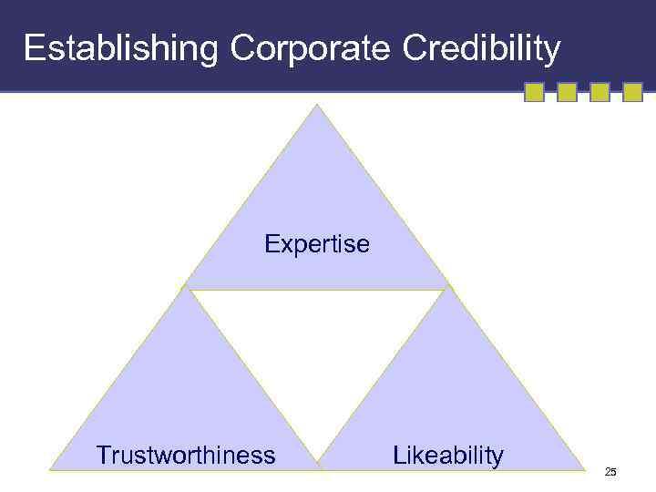 Establishing Corporate Credibility Expertise Trustworthiness Likeability 25