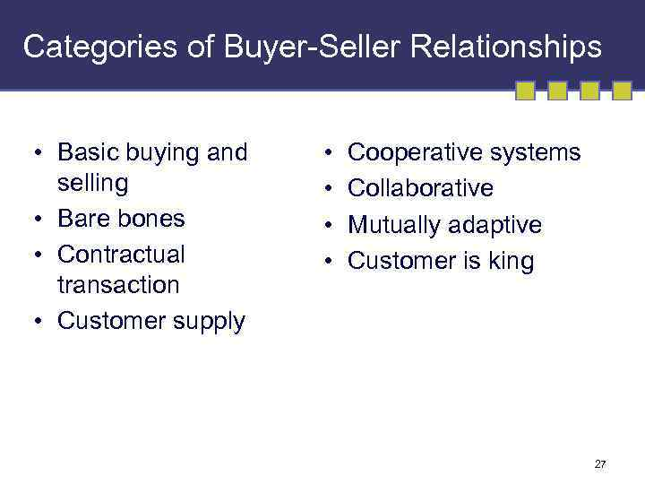 Categories of Buyer-Seller Relationships • Basic buying and selling • Bare bones • Contractual