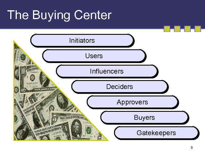 The Buying Center Initiators Users Influencers Deciders Approvers Buyers Gatekeepers 9