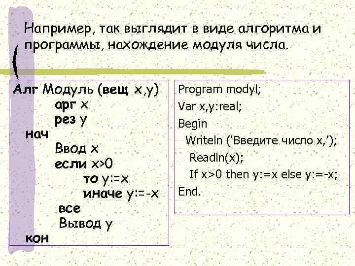 Например, так выглядит в виде алгоритма и программы, нахождение модуля числа. Алг Модуль (вещ