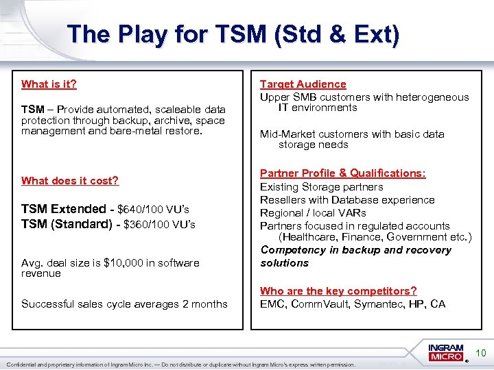The Play for TSM (Std & Ext) What is it? TSM – Provide automated,