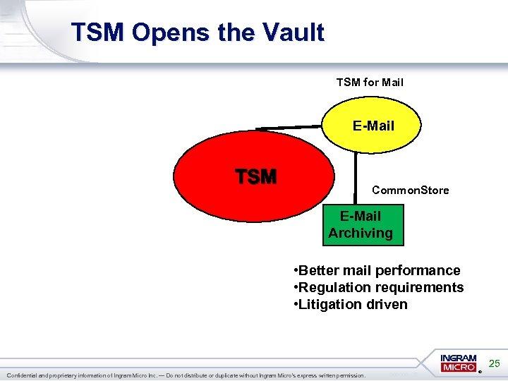 TSM Opens the Vault TSM for Mail E-Mail TSM Common. Store E-Mail Archiving •