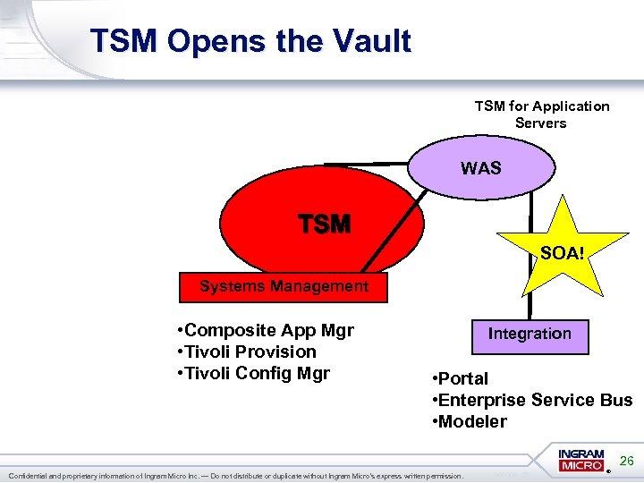 TSM Opens the Vault TSM for Application Servers WAS TSM SOA! Systems Management •