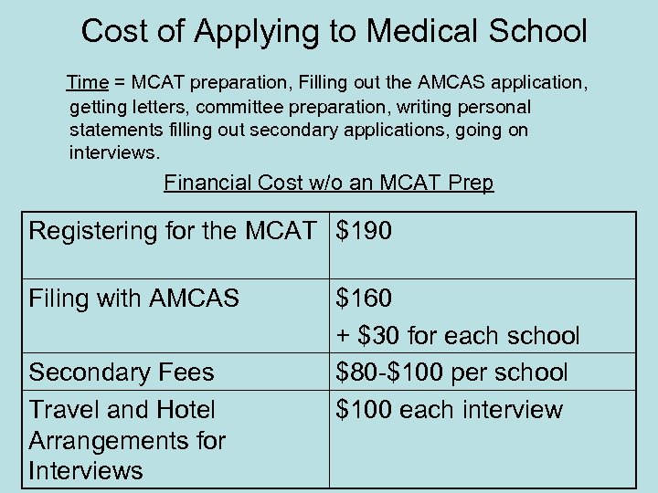 Cost of Applying to Medical School Time = MCAT preparation, Filling out the AMCAS