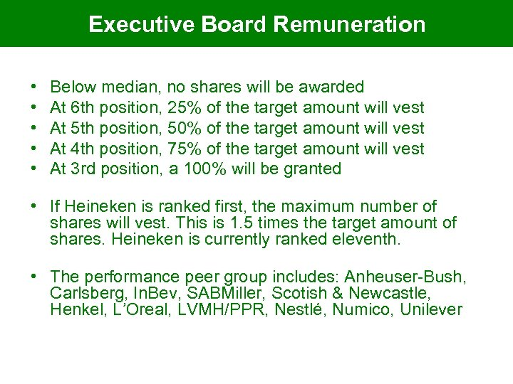 Executive Board Remuneration • • • Below median, no shares will be awarded At