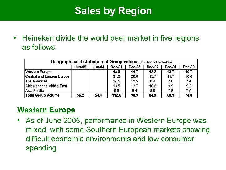 Sales by Region • Heineken divide the world beer market in five regions as