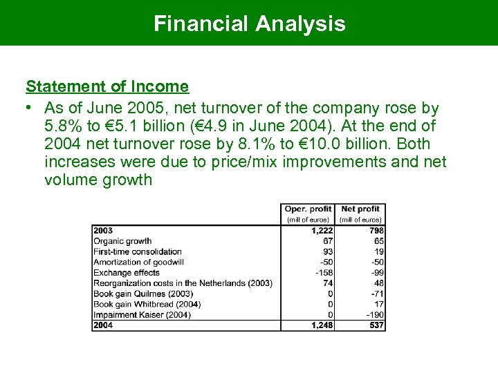 Financial Analysis Statement of Income • As of June 2005, net turnover of the