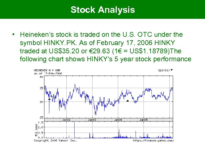 Stock Analysis • Heineken's stock is traded on the U. S. OTC under the