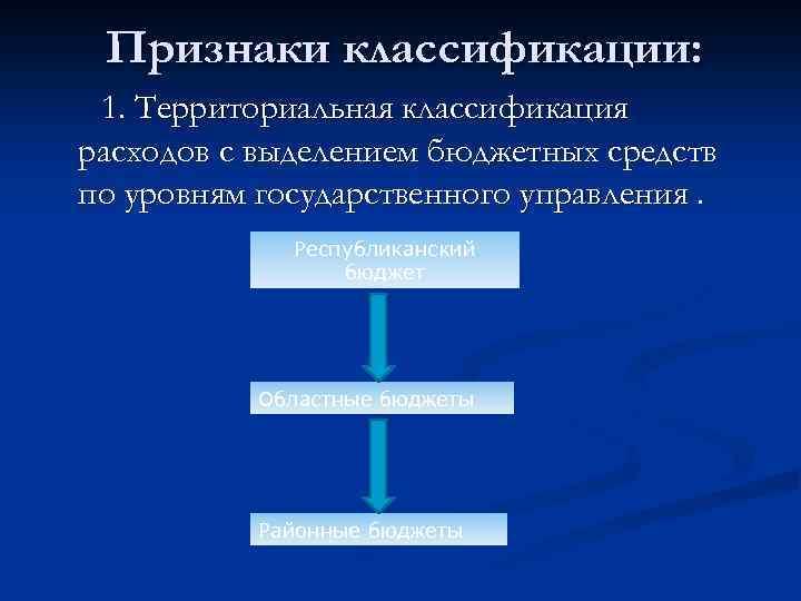 Признаки классификации: 1. Территориальная классификация расходов с выделением бюджетных средств по уровням государственного управления.