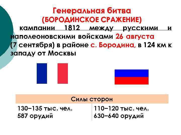 Генеральная битва (БОРОДИНСКОЕ СРАЖЕНИЕ) кампании 1812 между русскими и наполеоновскими войсками 26 августа (7