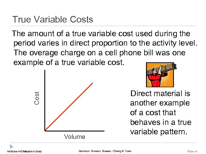 True Variable Costs Cost The amount of a true variable cost used during the