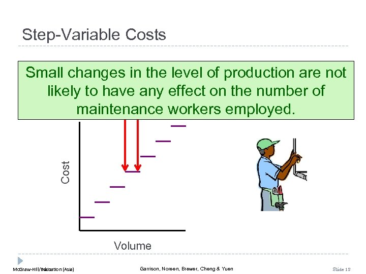 Step-Variable Costs Cost Small changes in the level of production are not likely to