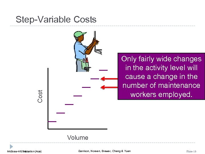 Step-Variable Costs Cost Only fairly wide changes in the activity level will cause a