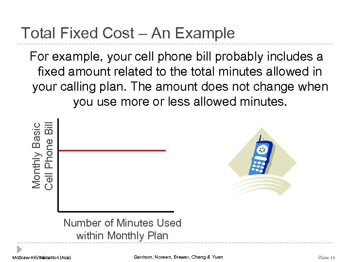 Total Fixed Cost – An Example Monthly Basic Cell Phone Bill For example, your