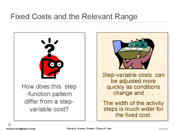 Fixed Costs and the Relevant Range How does this step -function pattern differ from