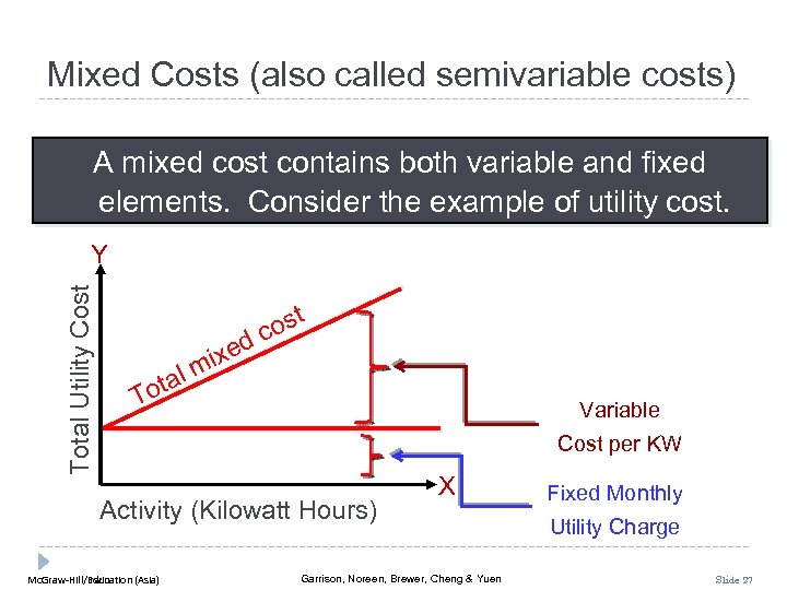 Mixed Costs (also called semivariable costs) A mixed cost contains both variable and fixed