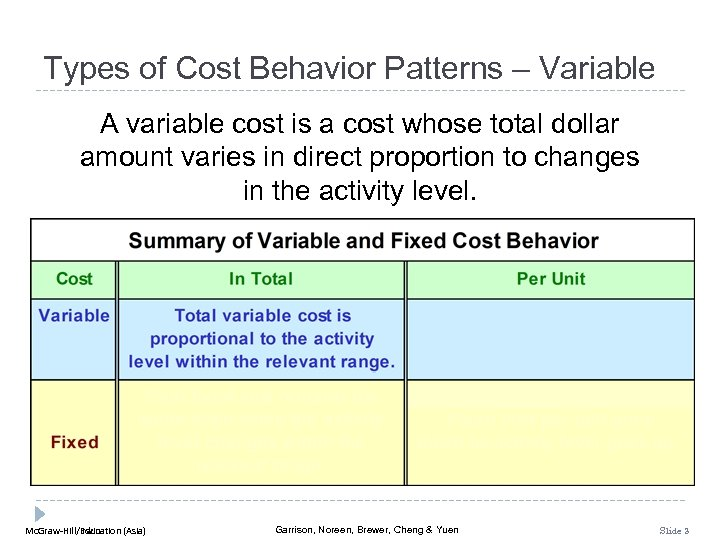 Types of Cost Behavior Patterns – Variable A variable cost is a cost whose