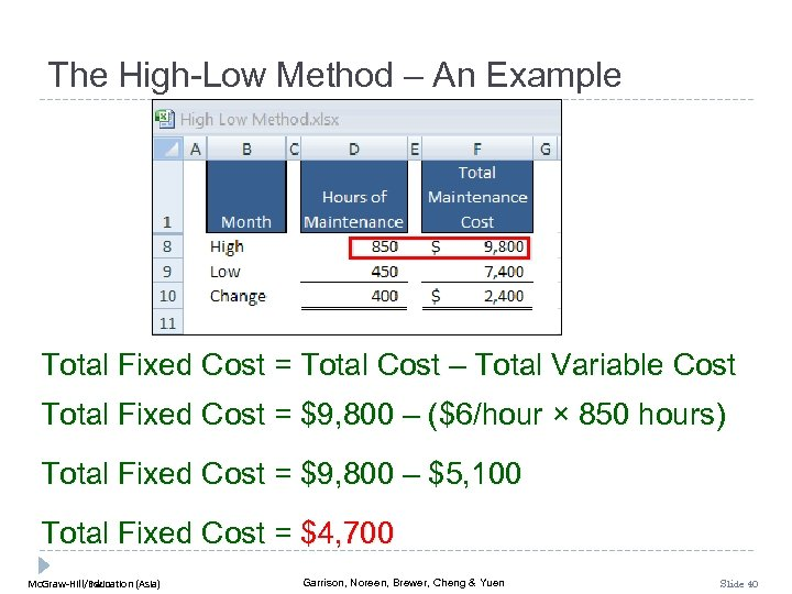 The High-Low Method – An Example Total Fixed Cost = Total Cost – Total