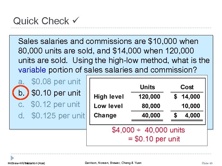 Quick Check Sales salaries and commissions are $10, 000 when 80, 000 units are