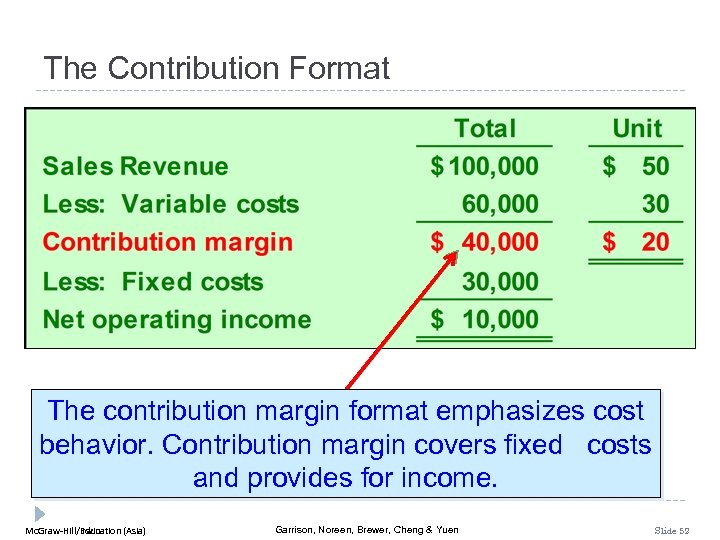 The Contribution Format The contribution margin format emphasizes cost behavior. Contribution margin covers fixed