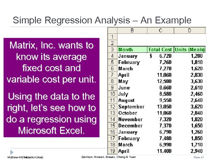 Simple Regression Analysis – An Example Matrix, Inc. wants to know its average fixed