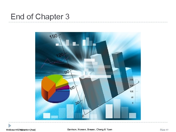 End of Chapter 3 Mc. Graw-Hill/Irwin Mc. Graw-Hill Education (Asia) Garrison, Noreen, Brewer, Cheng