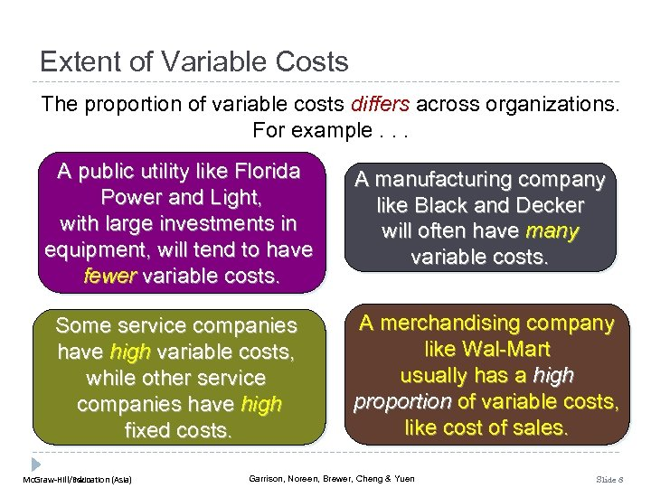 Extent of Variable Costs The proportion of variable costs differs across organizations. For example.