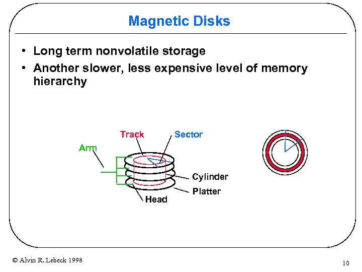 Magnetic Disks • Long term nonvolatile storage • Another slower, less expensive level of