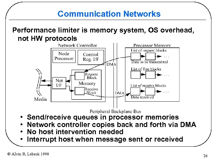 Communication Networks Performance limiter is memory system, OS overhead, not HW protocols • Send/receive